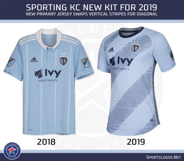 "a6778f2d9e0 Sporting KC one of many to add the ""digital glitch"" style of pattern to  their jersey"