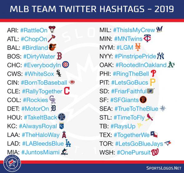e371a980a Here's the full list of 2019 Major League Baseball Twitter Team Hashtags  and Emoji Logos:
