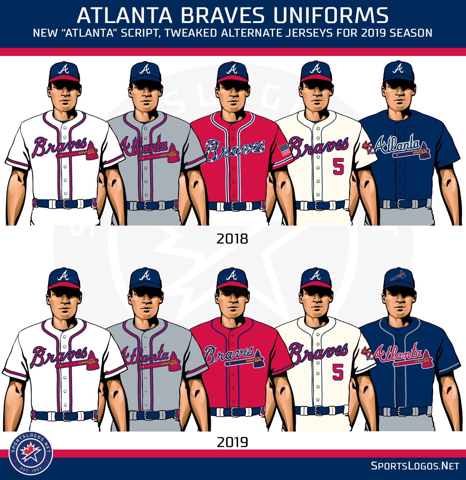 reputable site 15eca 440a1 2019 MLB New Logos and Uniforms | Chris Creamer's ...