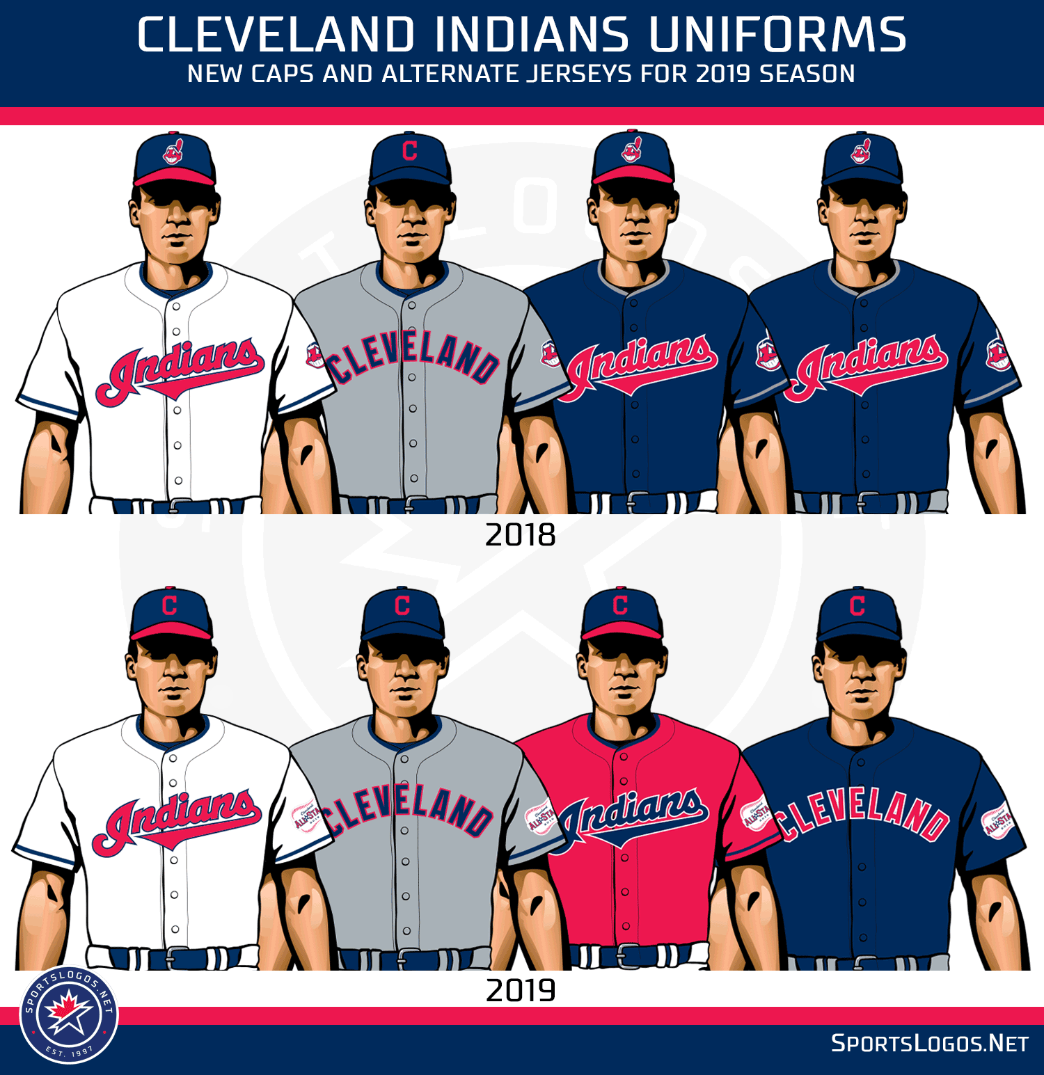 68ad3c7bd94 2019 MLB New Logos and Uniforms