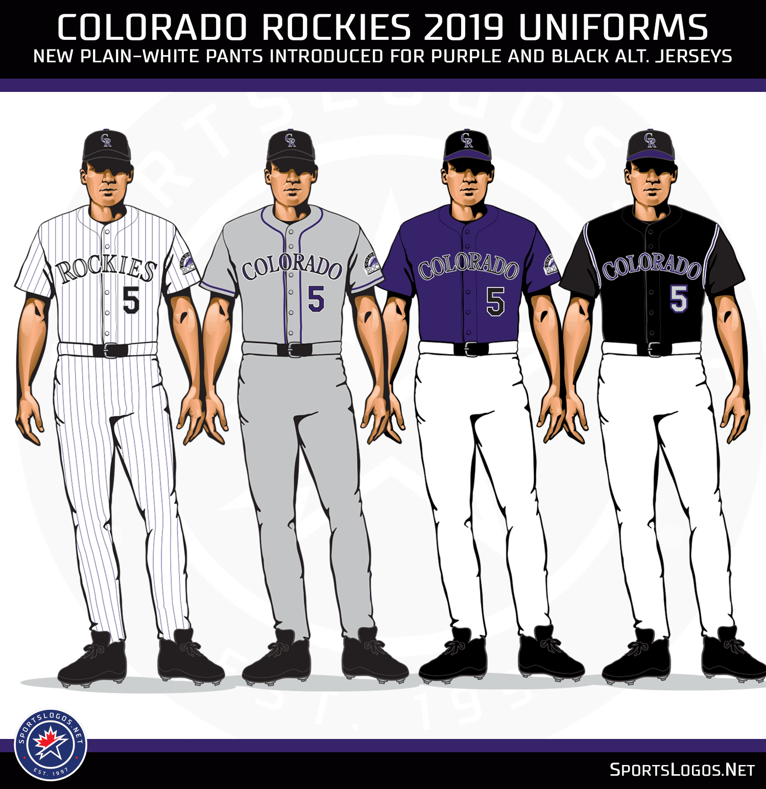 Best Mlb Uniforms 2019 2019 MLB New Logos and Uniforms | Chris Creamer's SportsLogos.