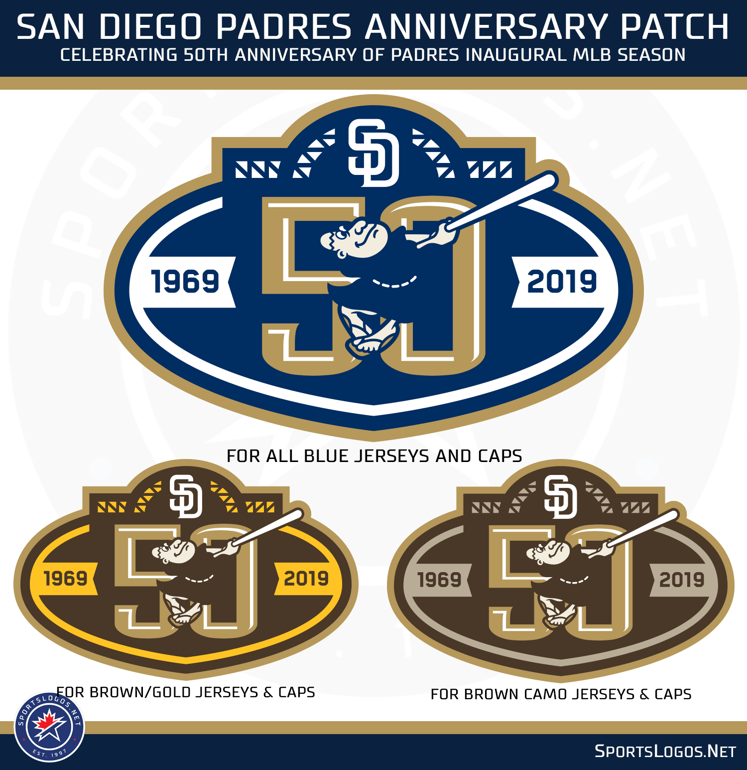 "more photos 6388b e7d7b San Diego celebrates the 50th anniversary of their inaugural 1969 season  this year with a commemorative patch featuring the ""Swingin  Friar"""