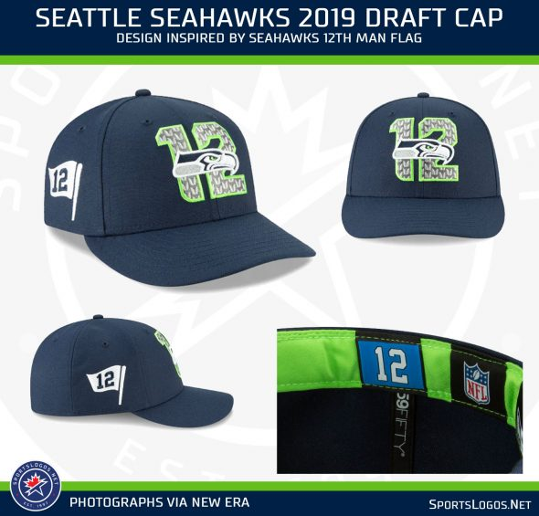 Broncos' 2019 NFL Draft hat unveiled
