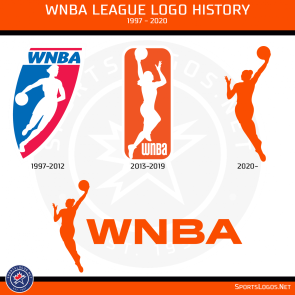 a7f100a915f All of the new logos for the WNBA have been added to the site, you can  check those out as well as the entire history of the league's logos here