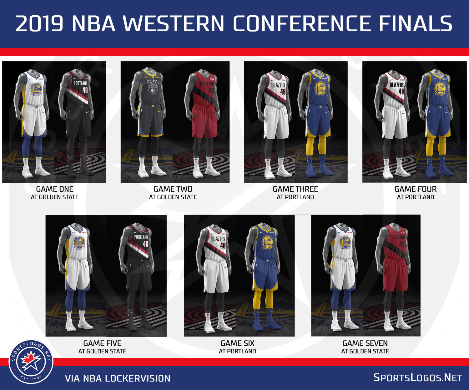 907e9795e For all three games in Portland we ll see the Blazers in white and the  Warriors in blue but in Oakland things get switched up a bit.