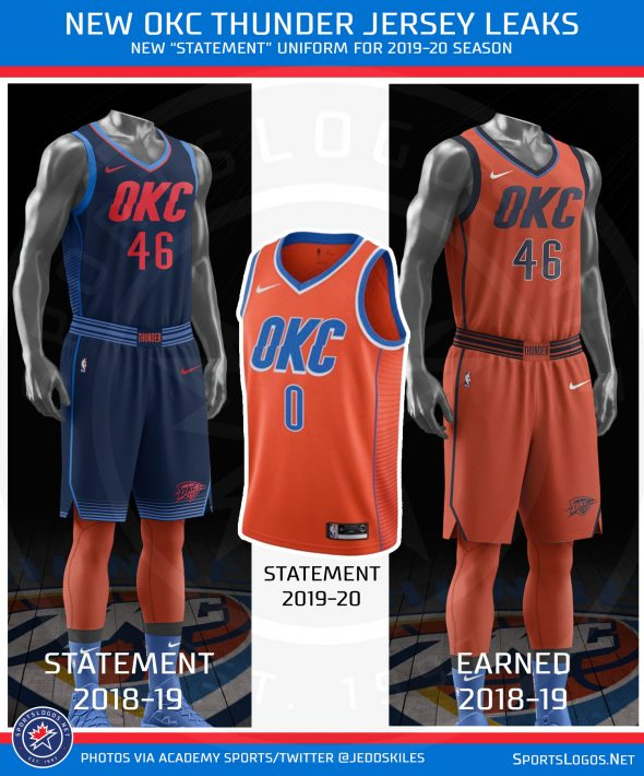 new concept b3535 82925 New Uniform Leaks for Oklahoma City Thunder | Chris ...