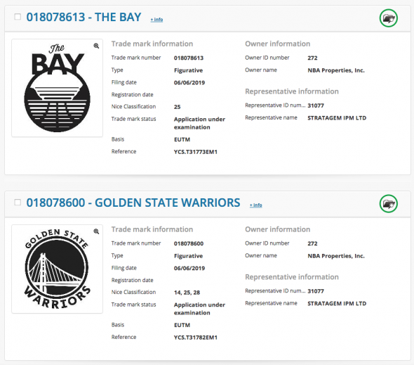New Logos Uniforms For Golden State Warriors In 2020 Sportslogos Net News