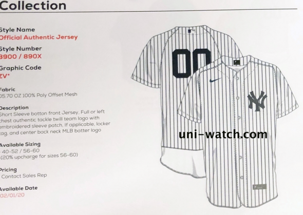 new styles 77d4b 1afc0 Leaked Graphics Show Nike Swoosh on Yankees Jerseys | Chris ...