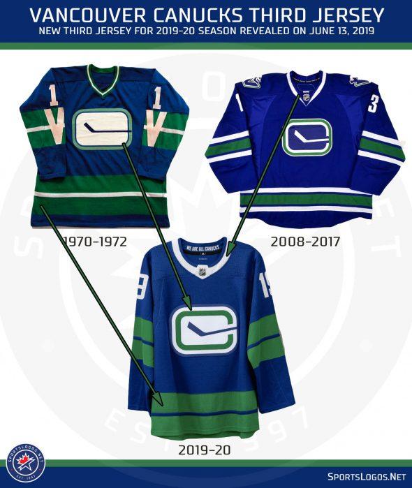 brand new e74e0 6bd9c Vancouver Canucks Unveil Four New Uniforms | Chris Creamer's ...