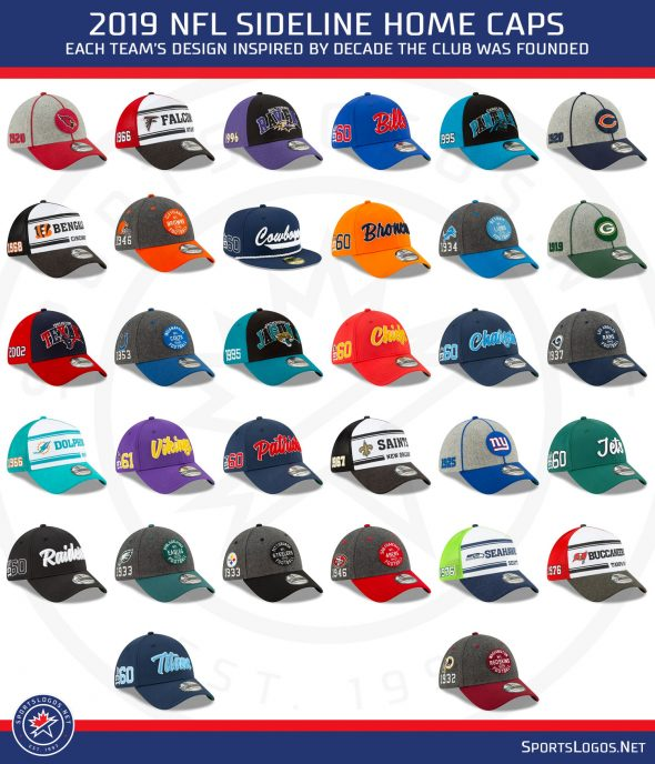 Through Time for 2019 Sideline Caps