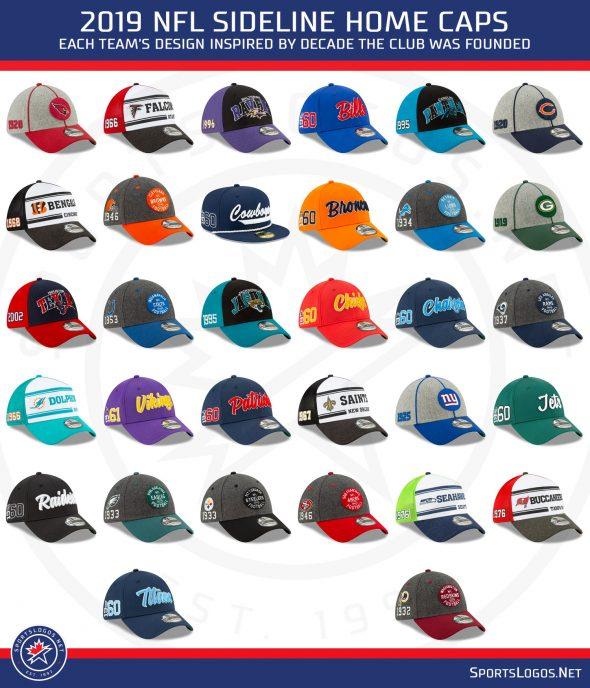 New Era Minnesota Vikings Draft 2013 Flip Under Visor 59Fifty Fitted Cap Hat NWT