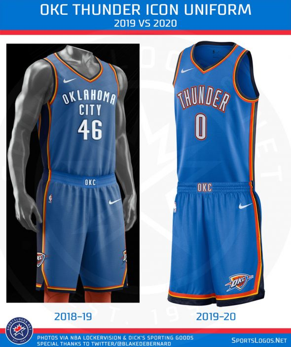 Nba New Uniforms 2020 Another New OKC Thunder Uniform Leaks for 2020 Season | Chris
