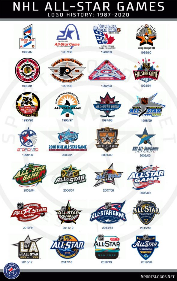NHL Unveils 2020 All-Star Game Logo, Hosted by St Louis