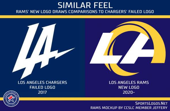 Confirmed: LA Rams New Logo for 2020 Leaked   Chris Creamer's ...