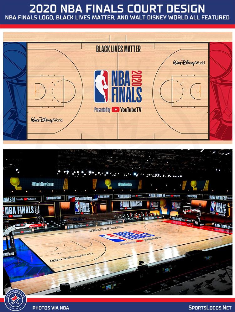 NBA Reveals Court Design for 2020 NBA Finals - SportsLogos ...