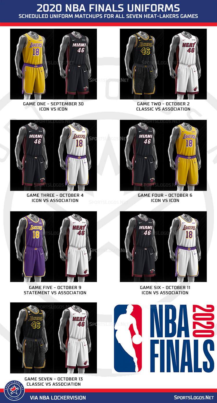 Lakers Heat 2020 Nba Finals Uniform Schedule Sportslogos Net News